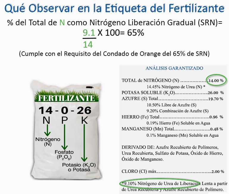 Etiqueta del fertilizante